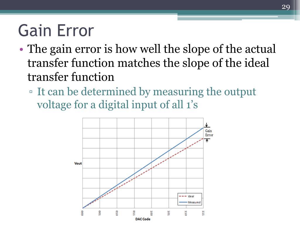 Gain Error