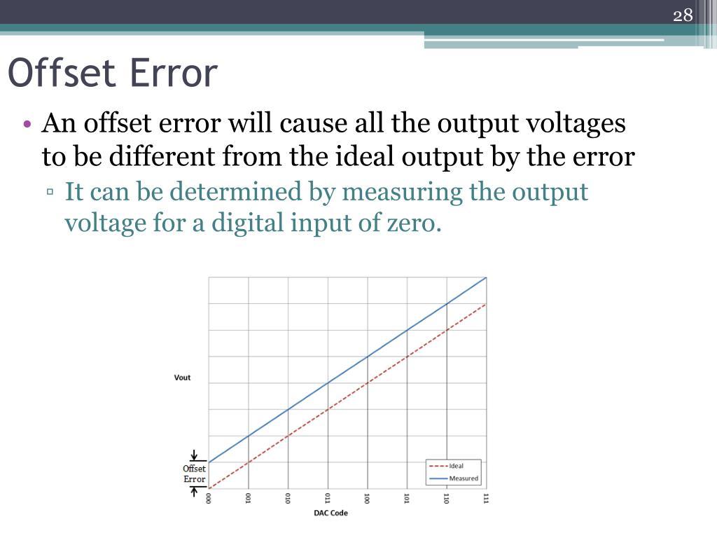 Offset Error