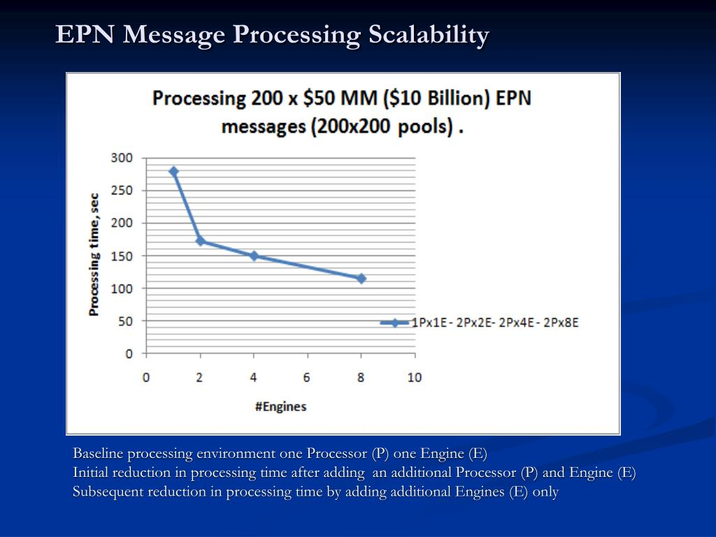 EPN Message Processing Scalability