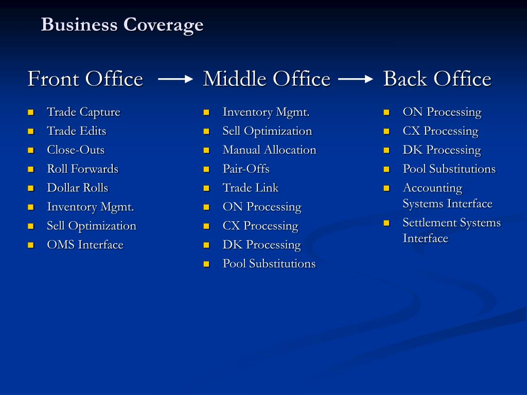 Business Coverage