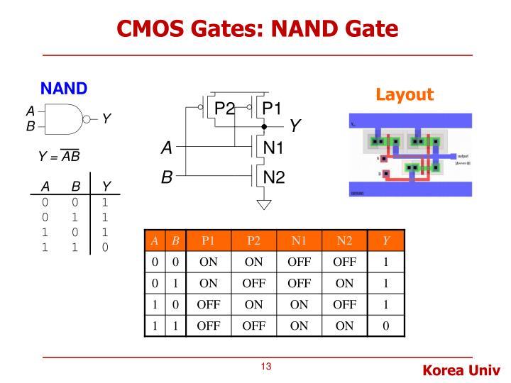 CMOS Gates: NAND Gate