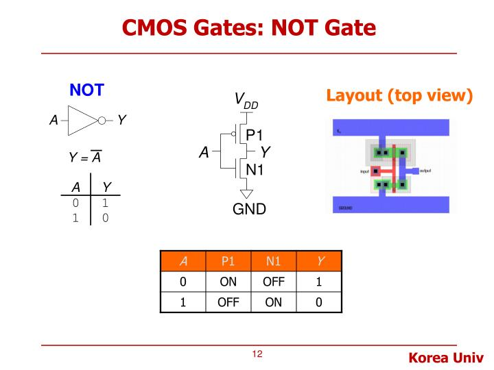 CMOS Gates: NOT Gate