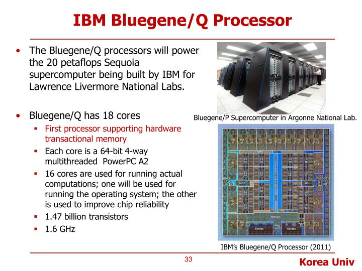 IBM Bluegene/Q Processor