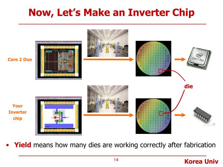 Now, Let's Make an Inverter Chip