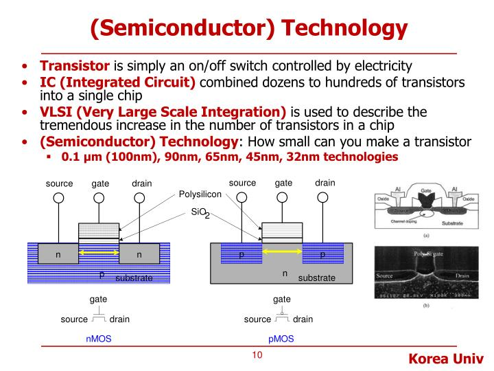 (Semiconductor) Technology