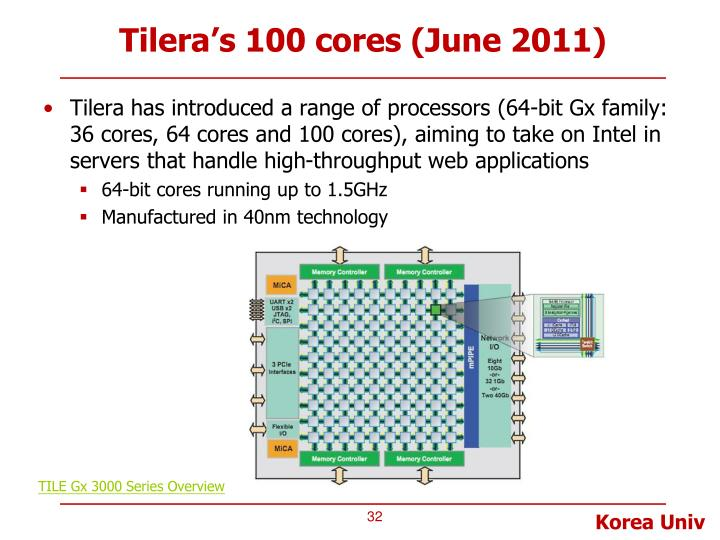 Tilera's 100 cores (June 2011)