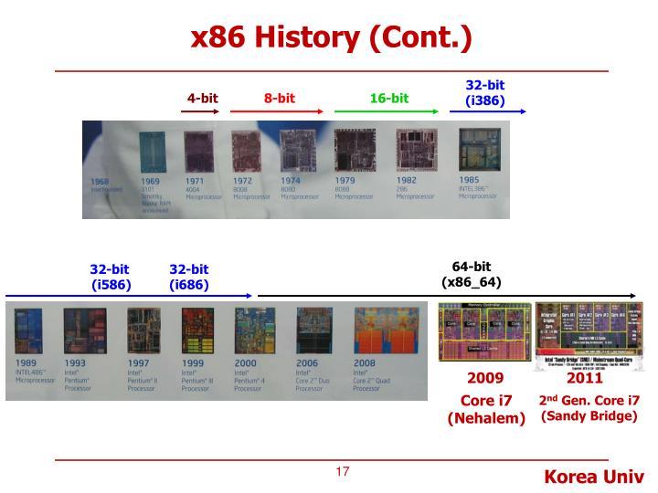x86 History (Cont.)