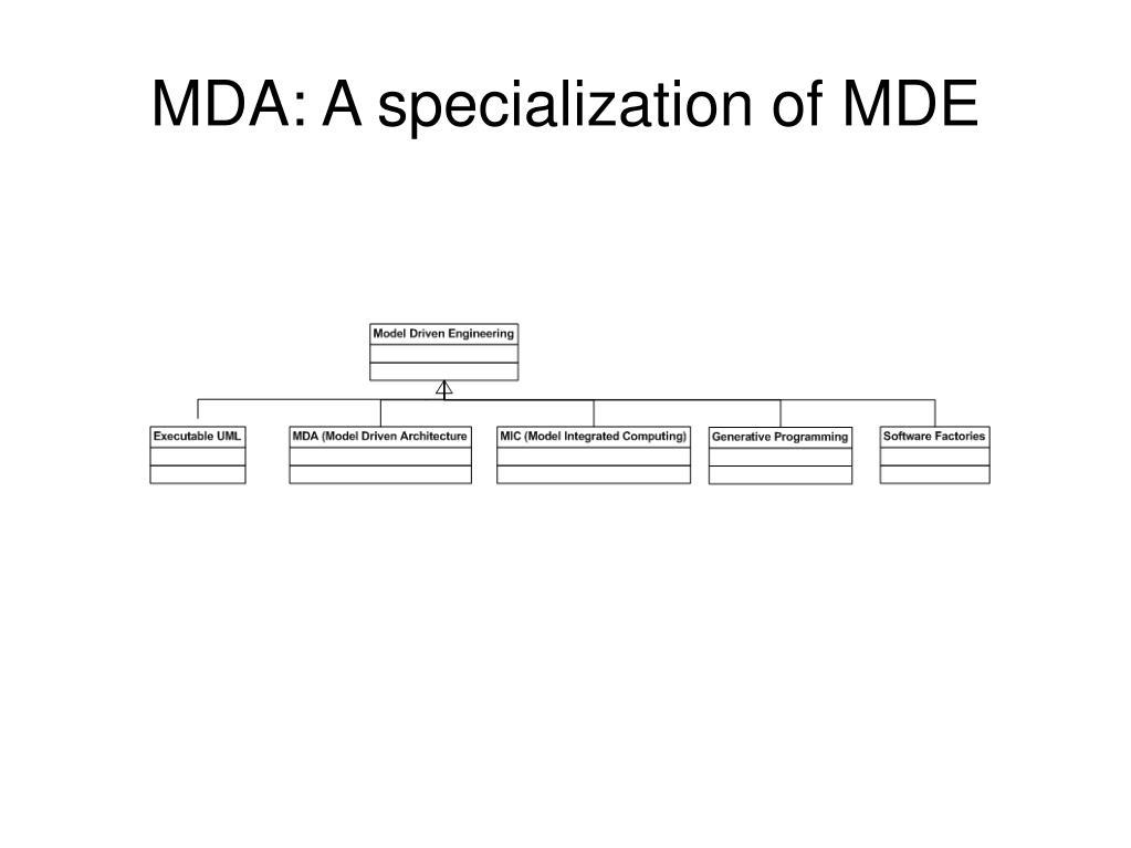 MDA: A specialization of MDE