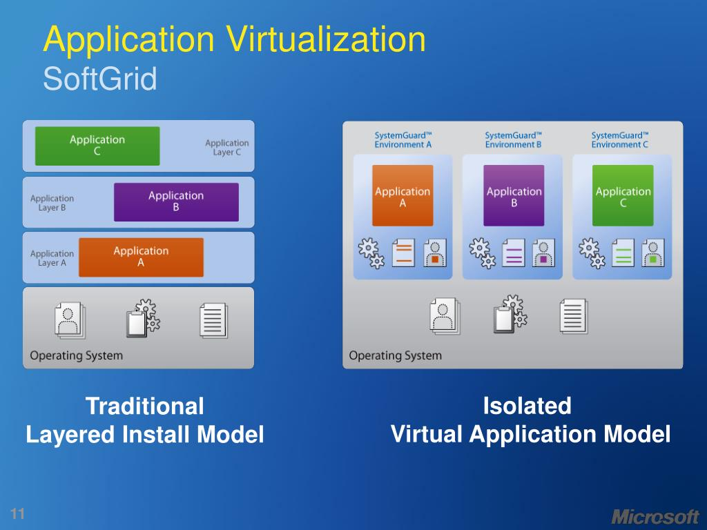 Application Virtualization