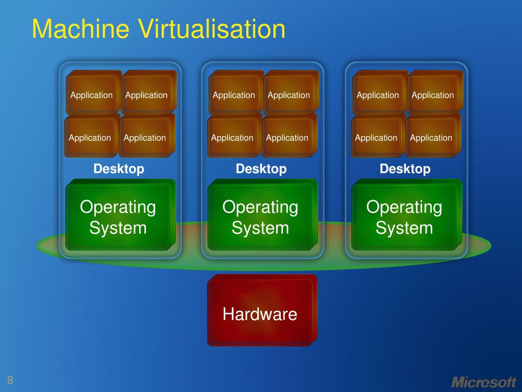Machine Virtualisation