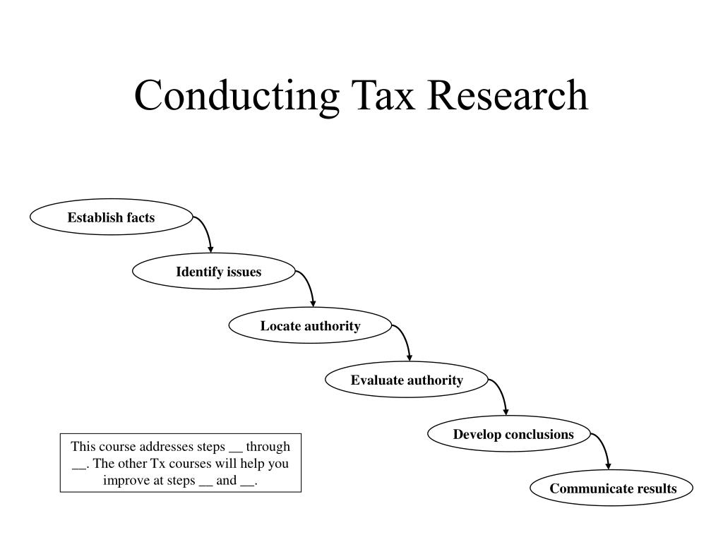 Conducting Tax Research