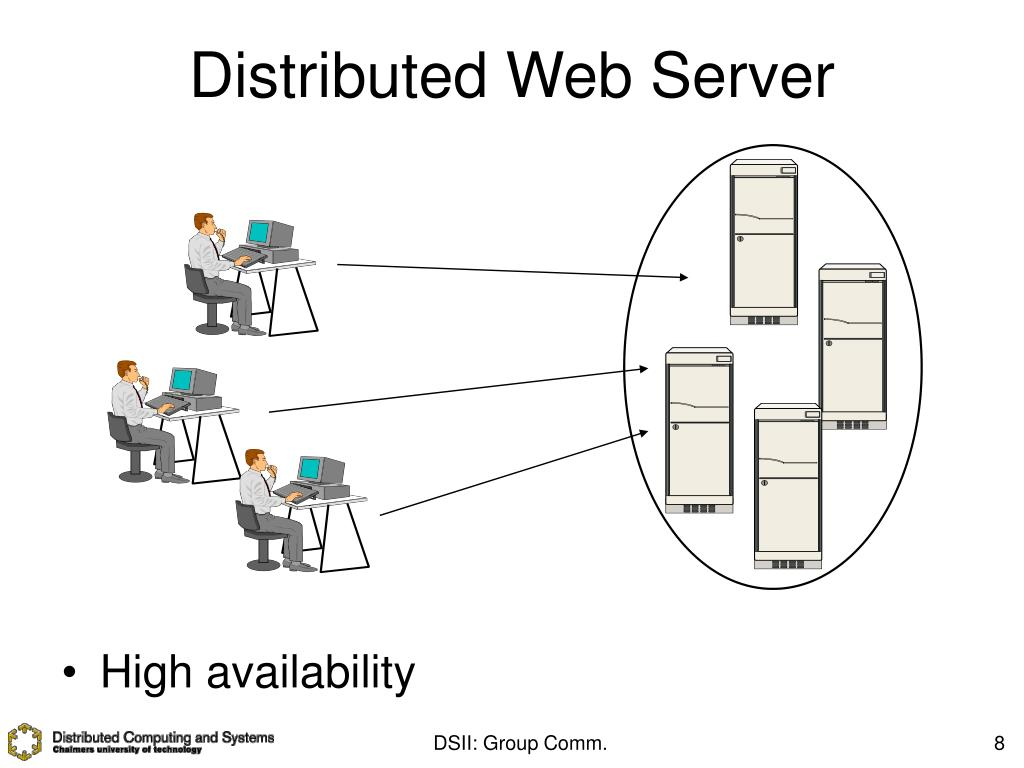 Distributed Web Server