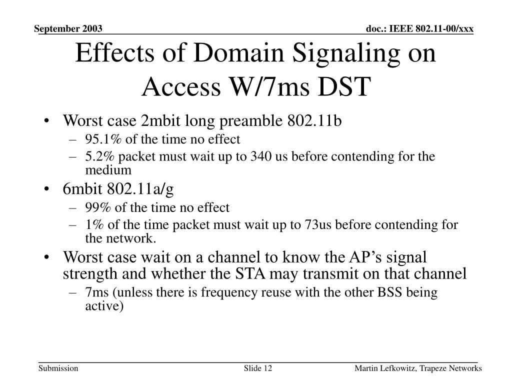 Effects of Domain Signaling on Access W/7ms DST