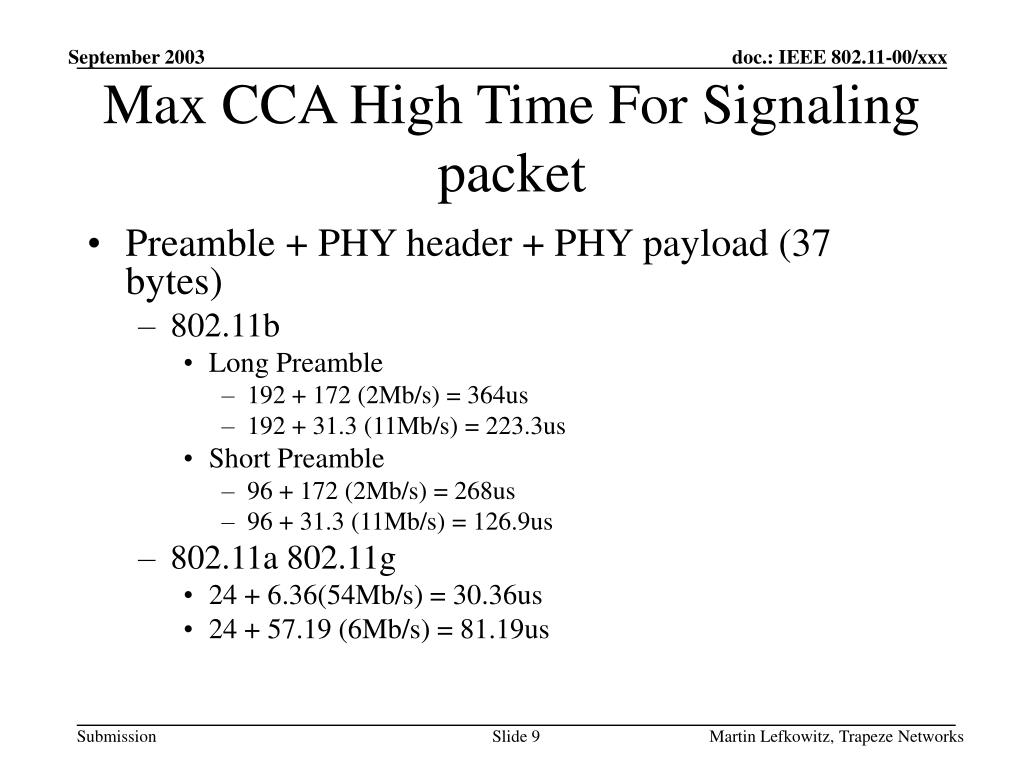 Max CCA High Time For Signaling packet