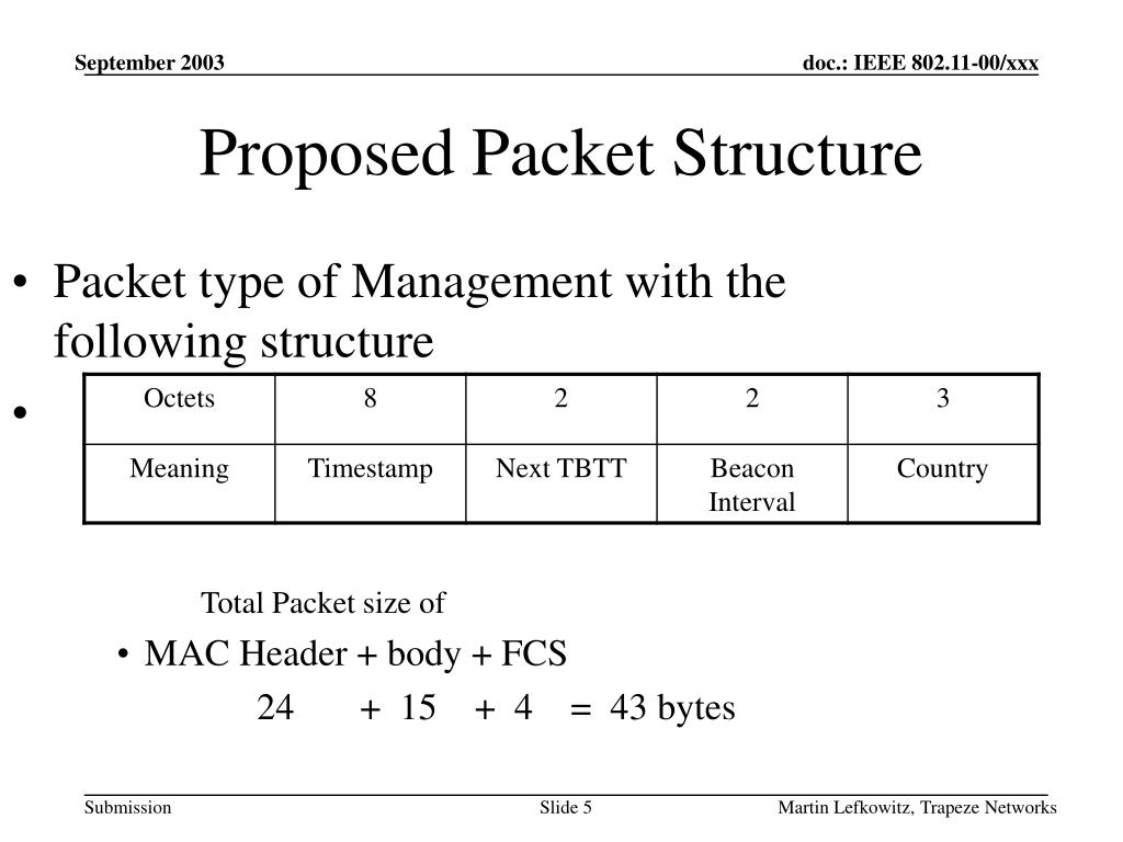 Packet type of Management with the following structure