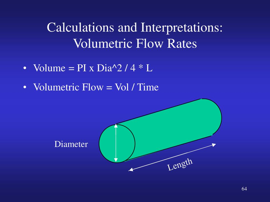 Calculations and Interpretations:
