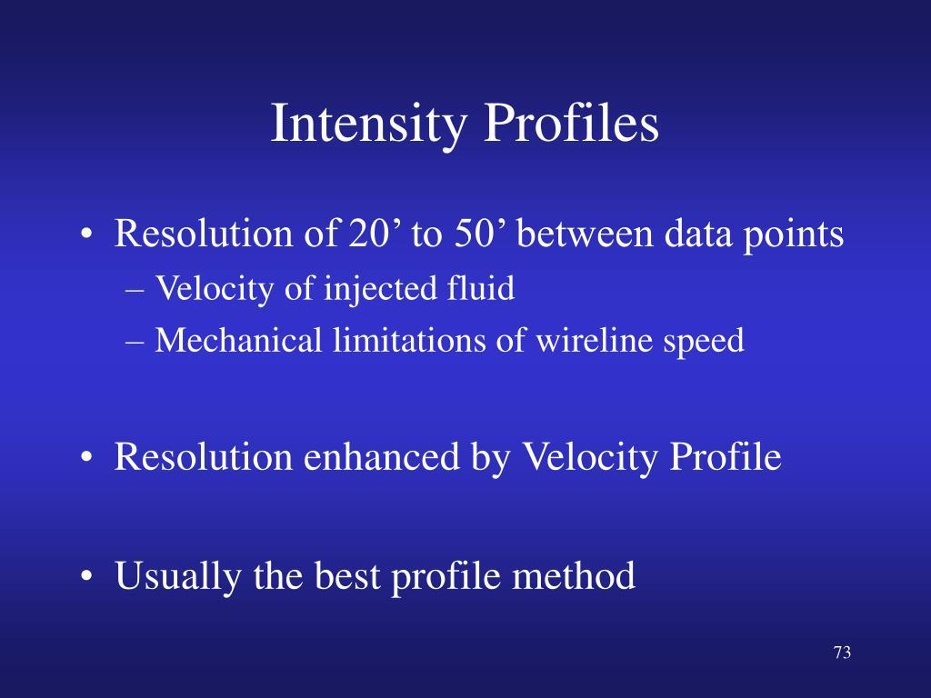 Intensity Profiles