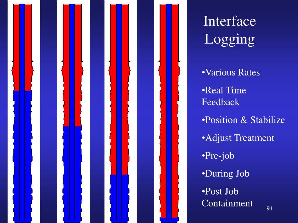 Interface Logging