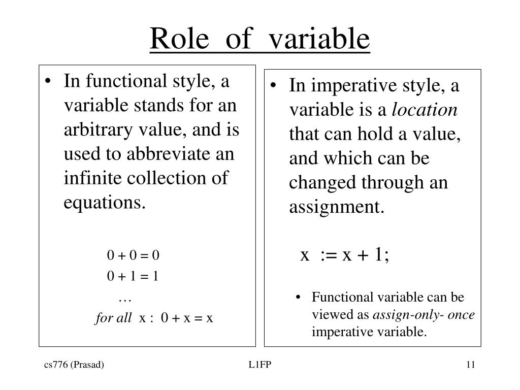 In functional style, a variable stands for an arbitrary value, and is used to abbreviate an infinite collection of equations.
