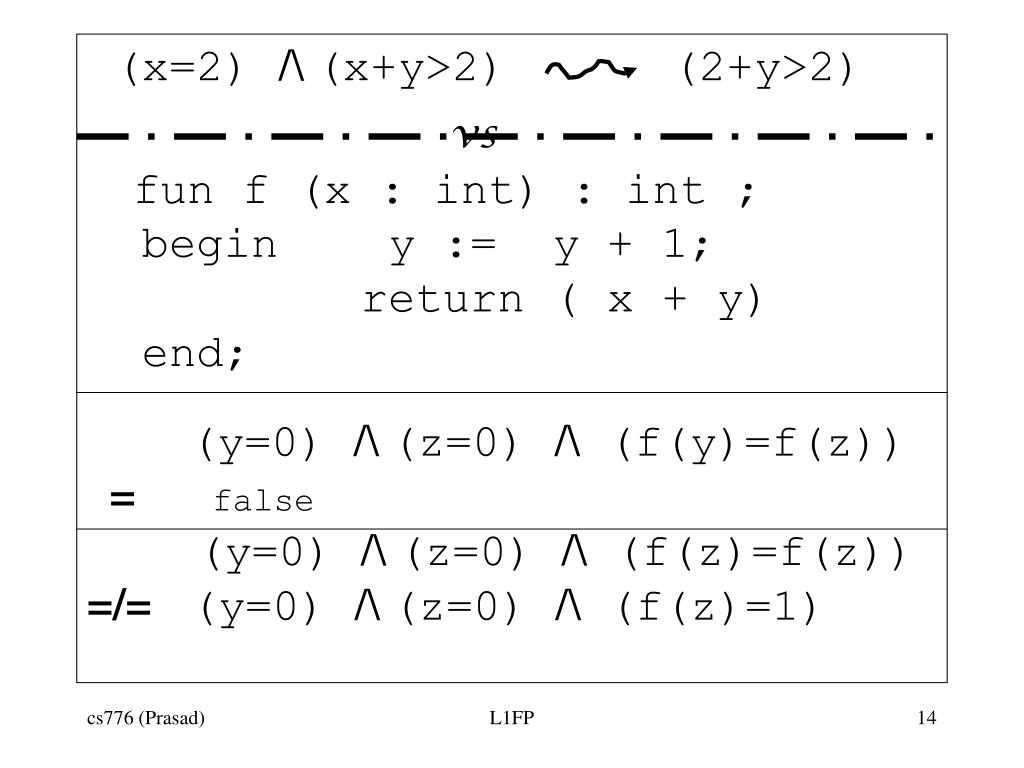 (x=2)