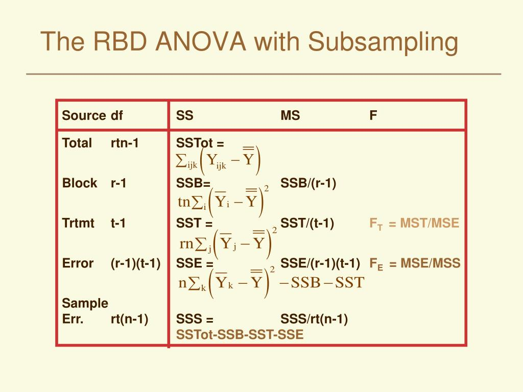 The RBD ANOVA with Subsampling