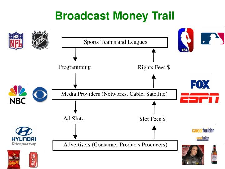 Broadcast Money Trail