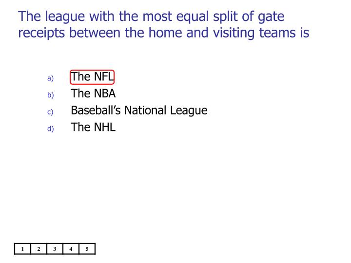 The league with the most equal split of gate receipts between the home and visiting teams is