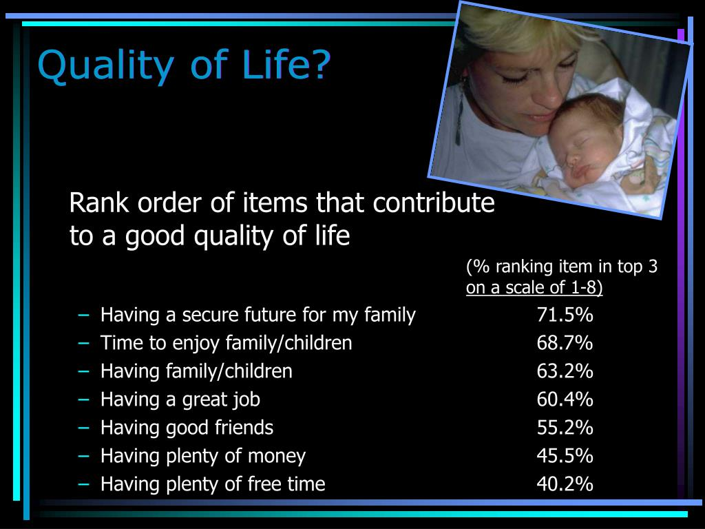 Quality of Life?
