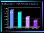 satisfaction with online courses