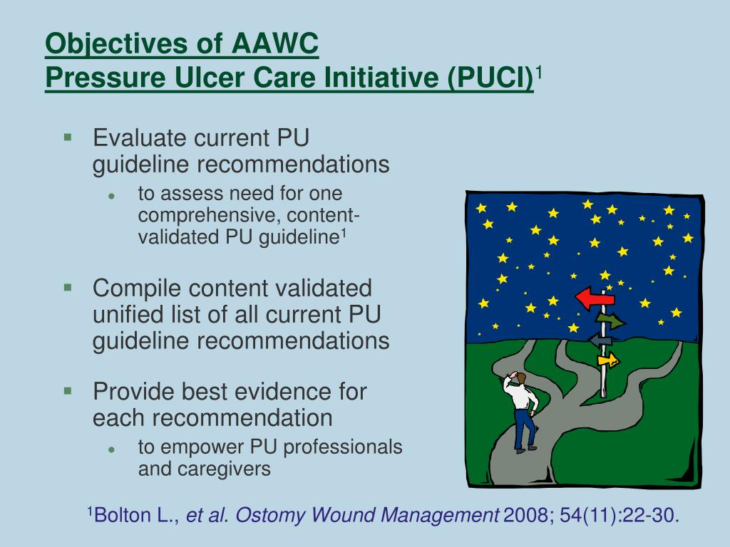 Objectives of AAWC