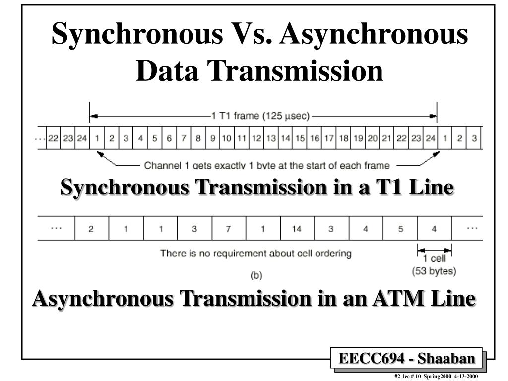 Synchronous Vs. Asynchronous Data Transmission