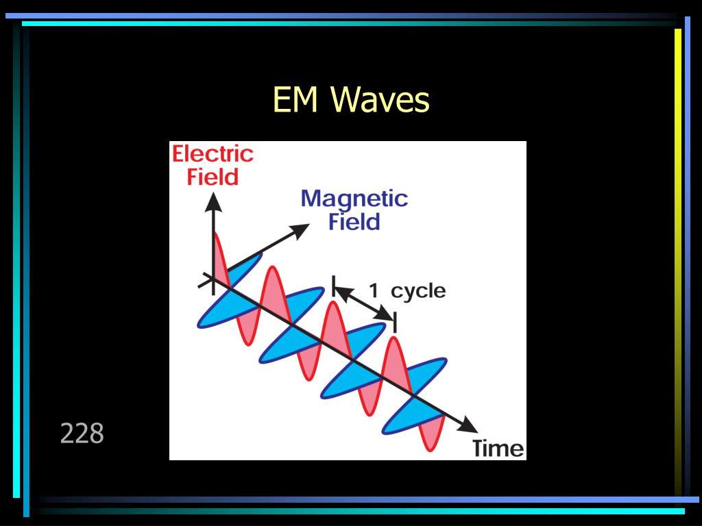 EM Waves