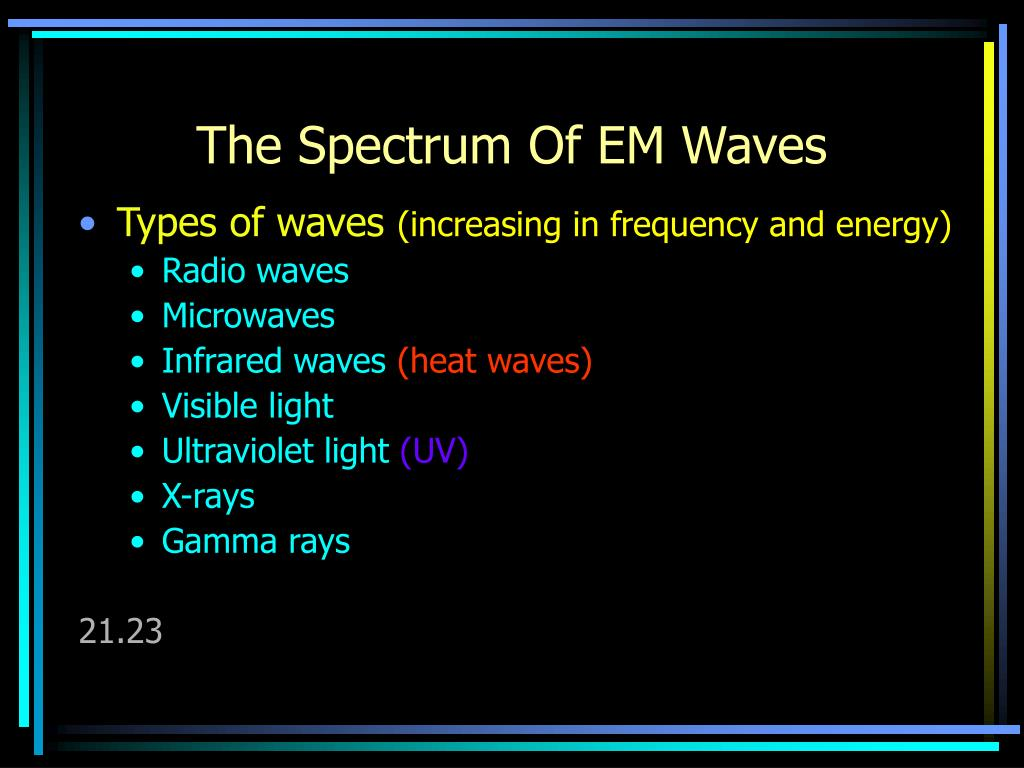 The Spectrum Of EM Waves