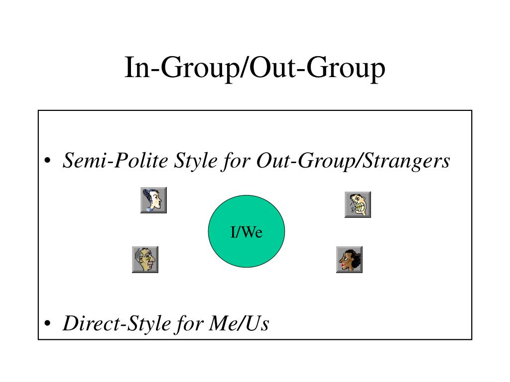 In-Group/Out-Group