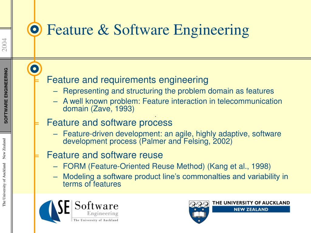 software reuse essay Technological institute of the philippines aurora boulevard, cubao, quezon city software reuse in partial fulfillment for the subject cti003 current trends and issues in it.