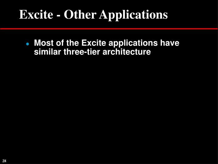 Excite - Other Applications