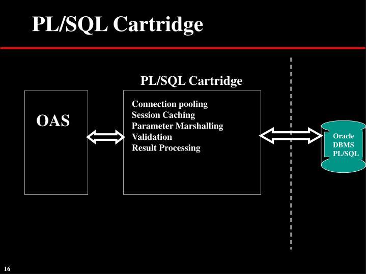 PL/SQL Cartridge