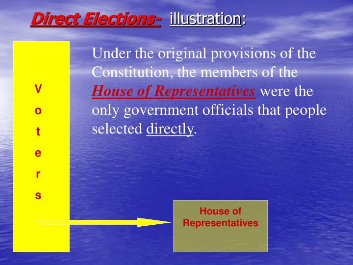 Direct Elections-