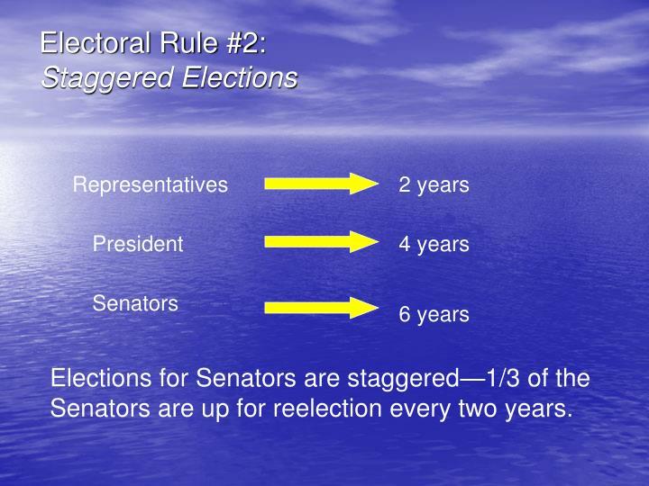 Electoral Rule #2:
