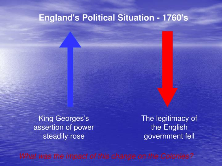 England's Political Situation - 1760's