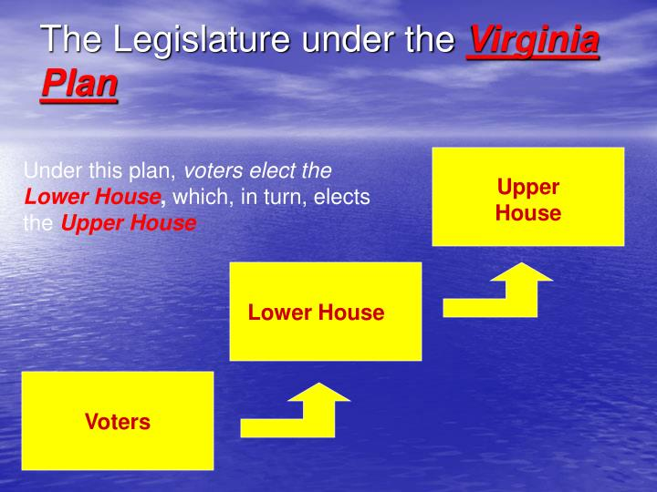 The Legislature under the