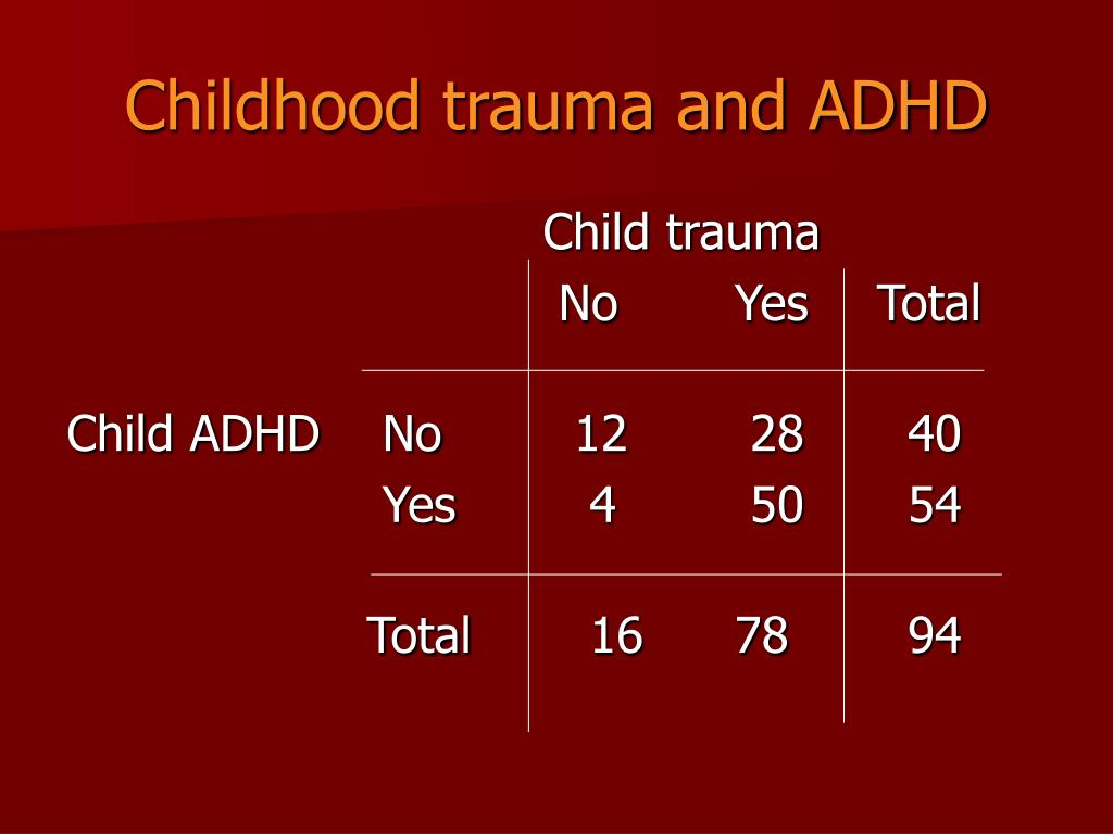 relationship between ptsd and adhd