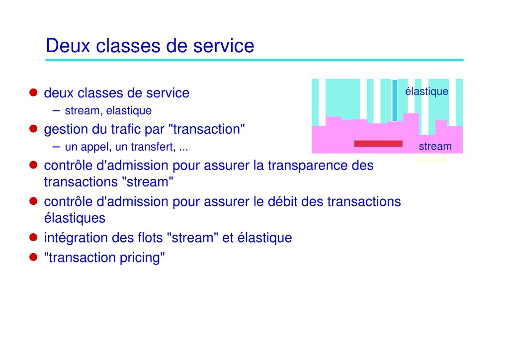 Deux classes de service