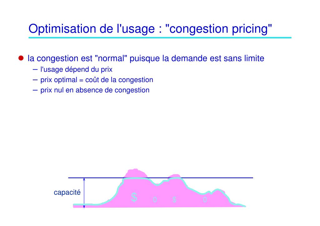 "Optimisation de l'usage : ""congestion pricing"""