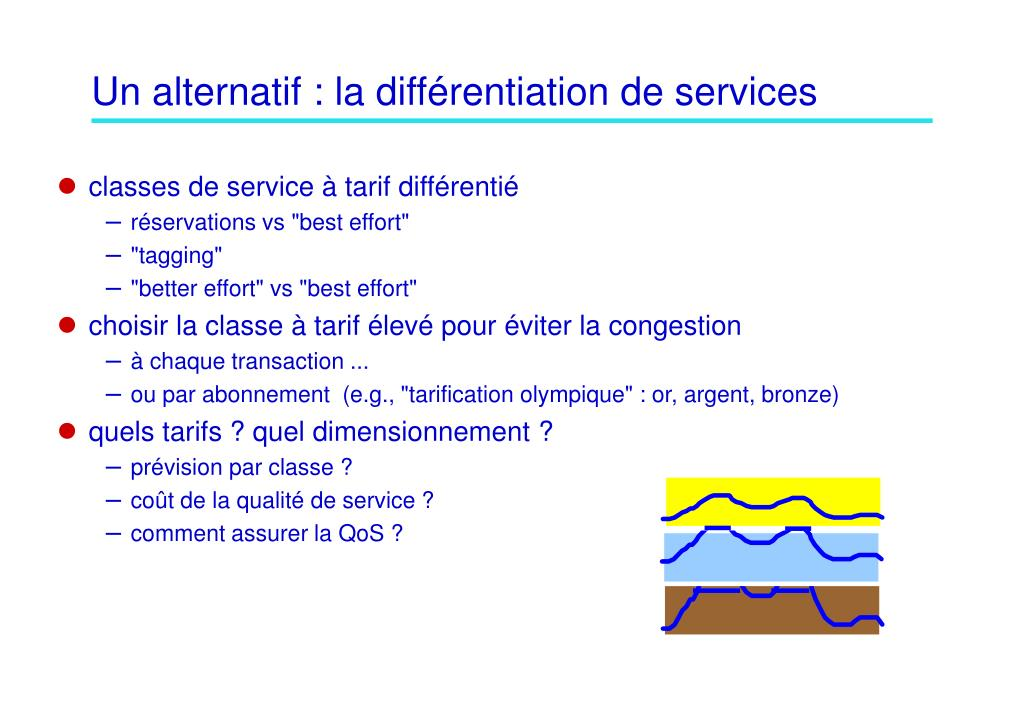 Un alternatif : la différentiation de services