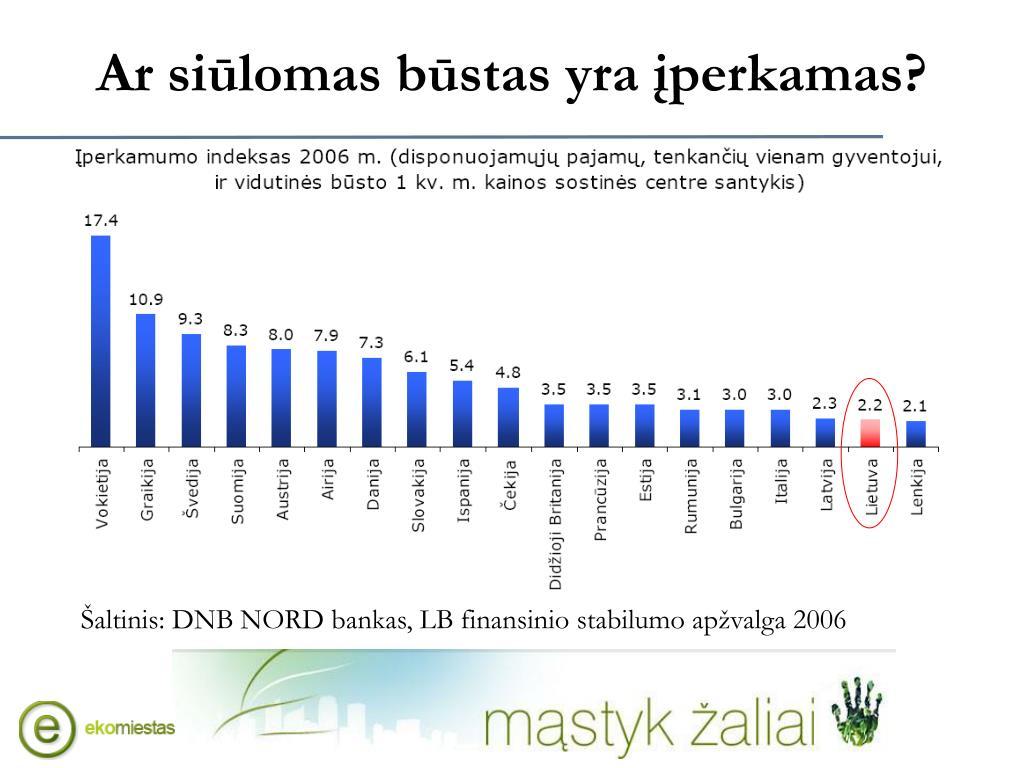 Šaltinis: DNB NORD bankas, LB finansinio stabilumo apžvalga 2006