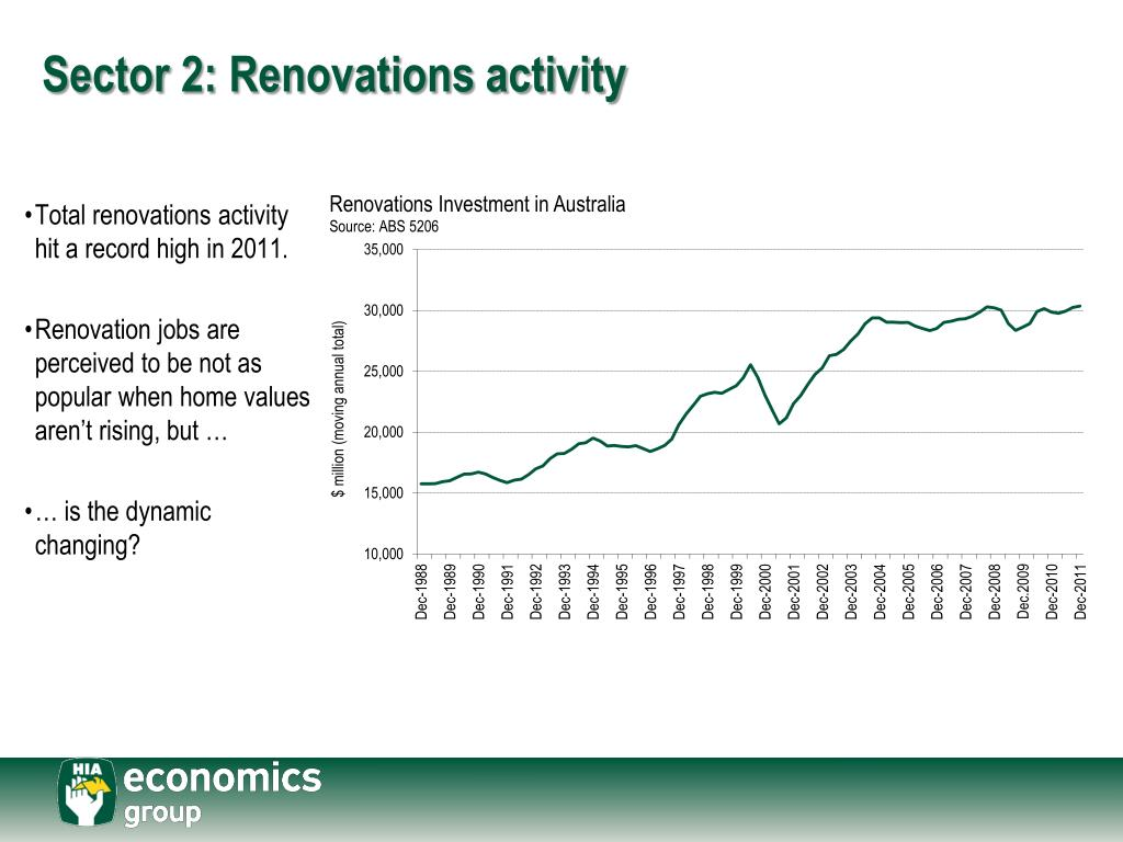 Sector 2: Renovations activity
