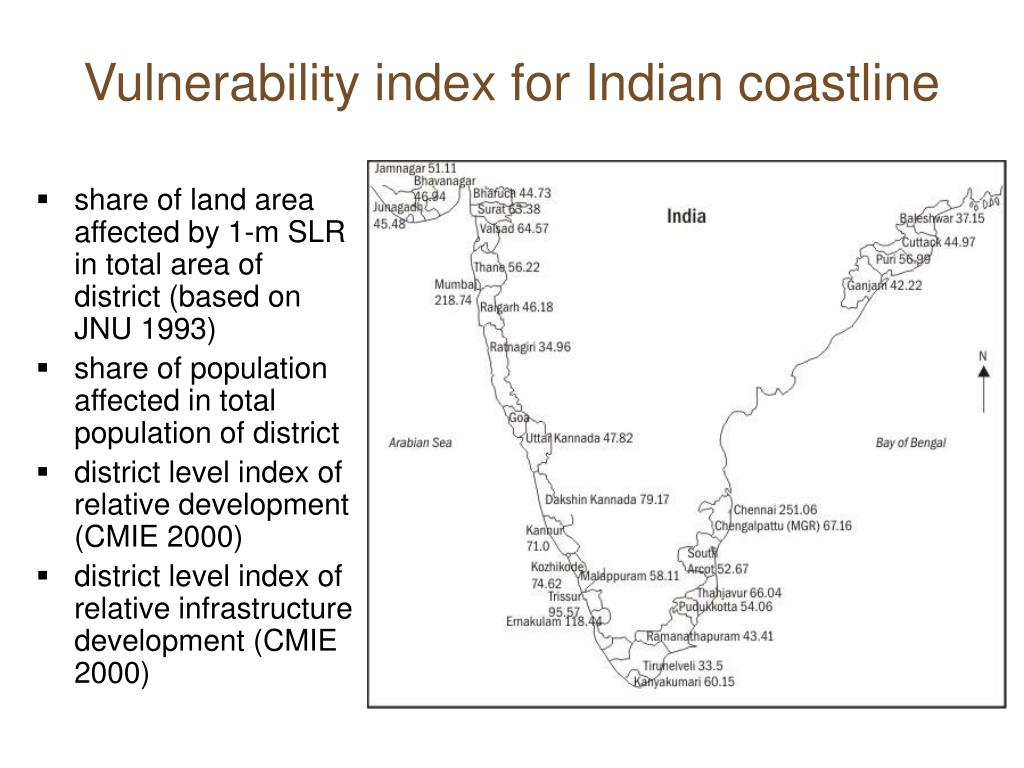 Vulnerability index for Indian coastline