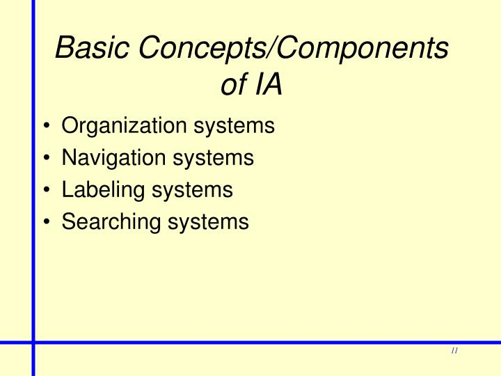 Basic Concepts/Components of IA
