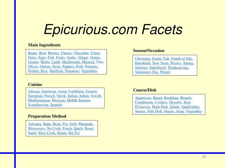 Epicurious.com Facets